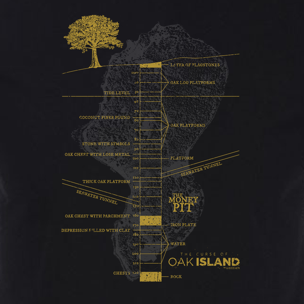 The Curse of Oak Island Money Pit Adult Short Sleeve T-Shirt