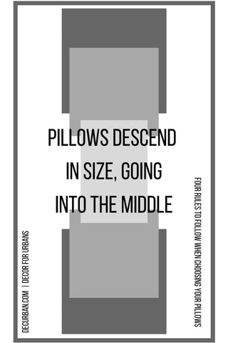 "Descending boxes with pillows should descend in size going into center of sofa in black text. Decurban blog art for ""Four Rules to follow when choosing sofa pillows"""