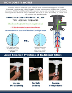 "Culligan 1"" TwistIIClean Filter"