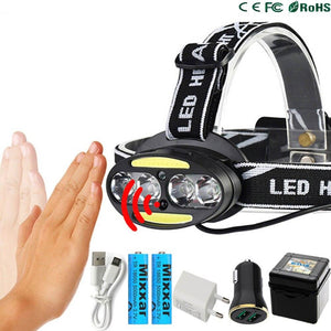 ZK20 High Lumens LED Headlamp Headlight