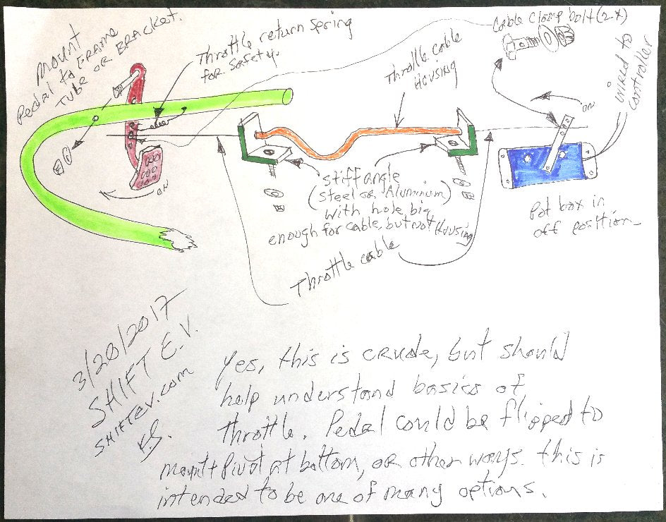 Throttle linkage example sketch