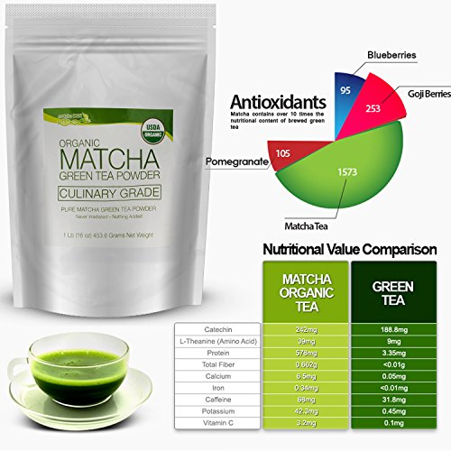 MatchaDNA Organic Culinary Matcha Green Tea Powder 16 oz
