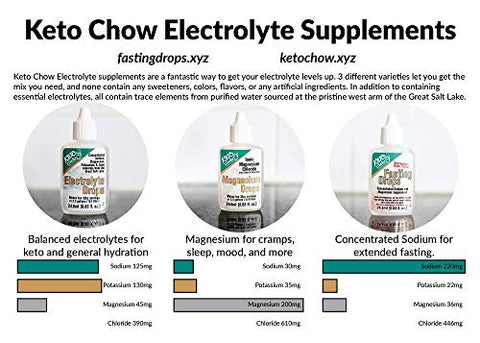 Keto Chow | Electrolyte Drops | Sodium, Magnesium, Potassium & Trace Minerals | Promotes Electrolyte Balance | Perfect for the Keto Diet and Intermittent Fasting | 250 ml Refill with Empty Flask
