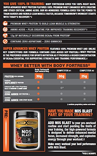 Body Fortress Super Advanced Whey Protein Powder, Cookies N' Cream, 2 Pound(Packaging May Vary)
