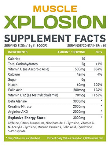 Muscle Food Labs Muscle Xplosion - PRE-Workout SWEETENED with STEVIA (Fruit Punch)