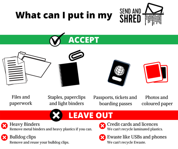 What can I put in my Send and Shred bag?
