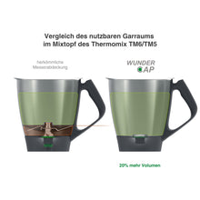 Laden Sie das Bild in den Galerie-Viewer, WunderCap® | Der revolutionäre Thermomix-Messerersatz
