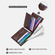 RFID Multi-Slot Soft Retro Wallet