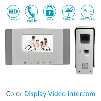 Wall Mounted 4'' plastic LCD Screen Indoor House use Video Door Phone Visitor Talk-back - Go Buy Dubai