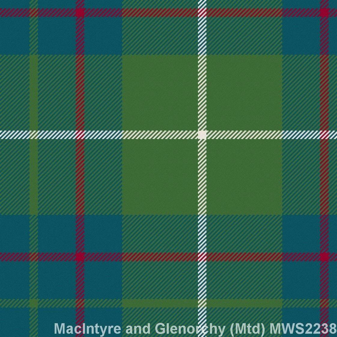 MacIntyre and Glenorchy Muted
