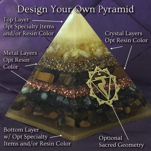 Design A Pyramid-HiVibes Collective