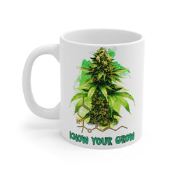 Know your Grow Mug, strain finder, og strains, list of strains, leafy