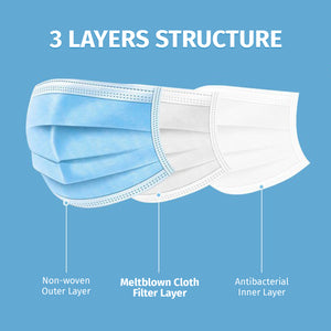 Disposable 3-Ply Face Masks (Pack of 50)