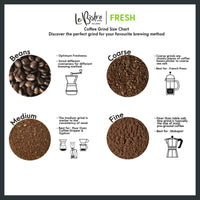 LEBISTRO Select Freshly Roasted Coffee Beans, Bali Robusta, 200 G - BUNAMARKET