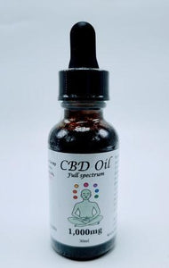 CBD Oil: Full Spectrum