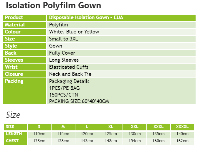 Eclusion™ Polyfilm Isolation Gown