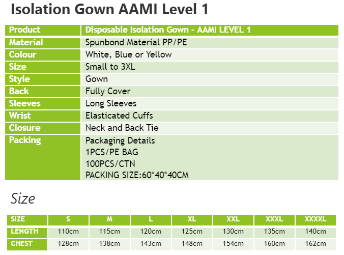Eclusion™ Isolation Gown AAMI Level 1