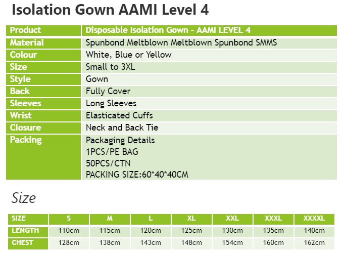 Eclusion™ Isolation Gown AAMI Level 4