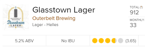 Glasstown Lager Untappd