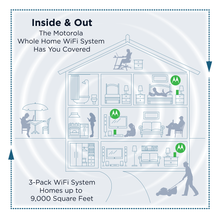 Load image into Gallery viewer, MH7023 | Whole Home WiFi System Router & 2 Satellites