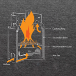 Camping Stove Diagram