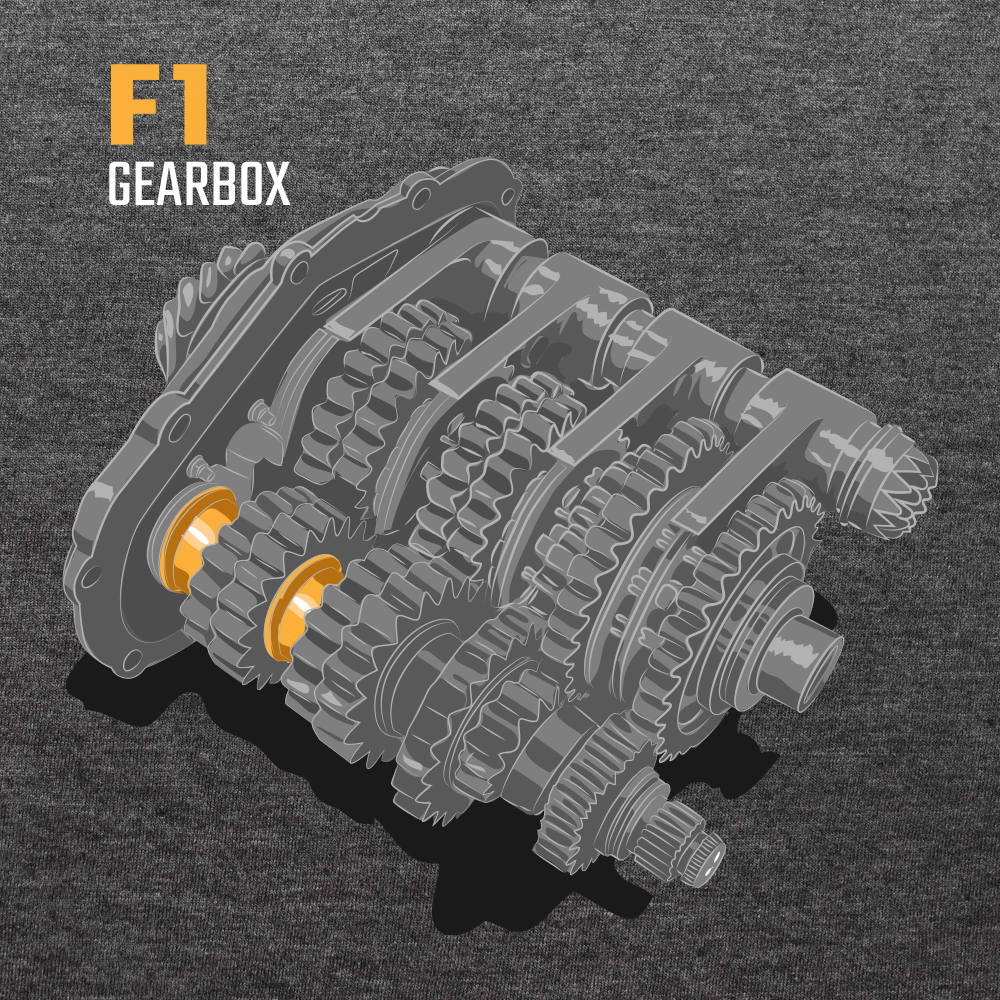 F1 Gearbox