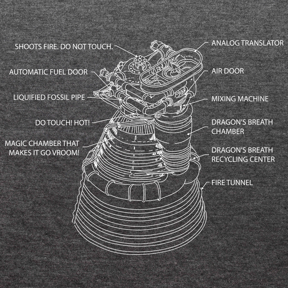 Rocketdyne F-1 Schematic Explained By Arthur Weasley