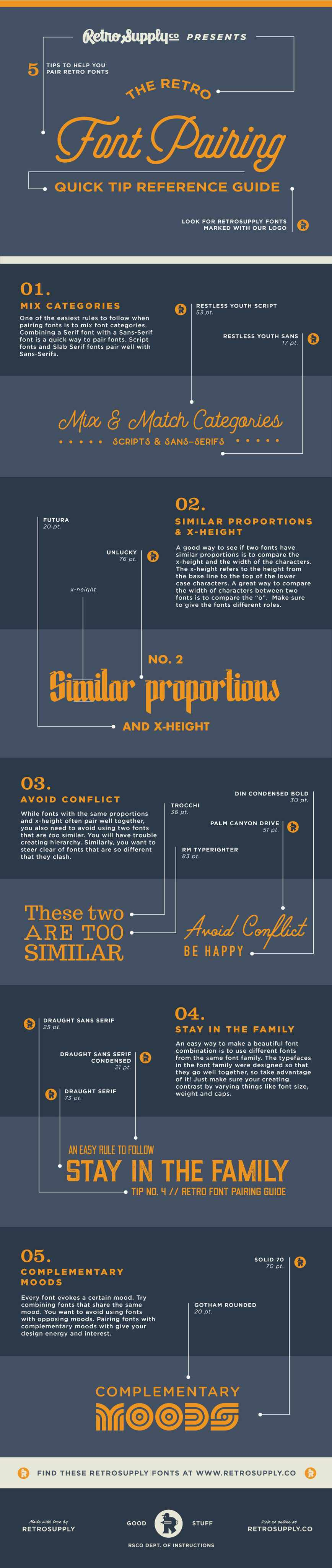 The Ultimate Guide to Retro Font Pairing