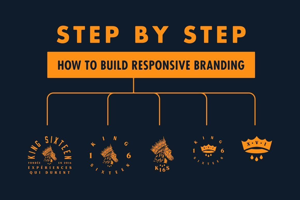 Branding Webinar Featuring Emir Ayouni Workshop RetroSupply Co.