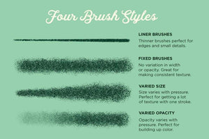 Gouache Shader Brushes for Procreate Brushes RetroSupply Co.