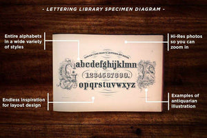 Lettering Library | Mega Bundle Resources RetroSupply Co