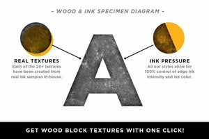 Wood & Ink Photoshop Texture Kit Adobe Photoshop RetroSupply Co