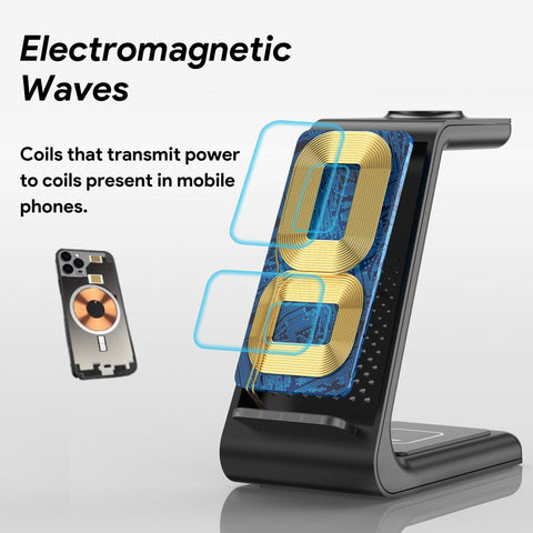 wireless charging coils qi