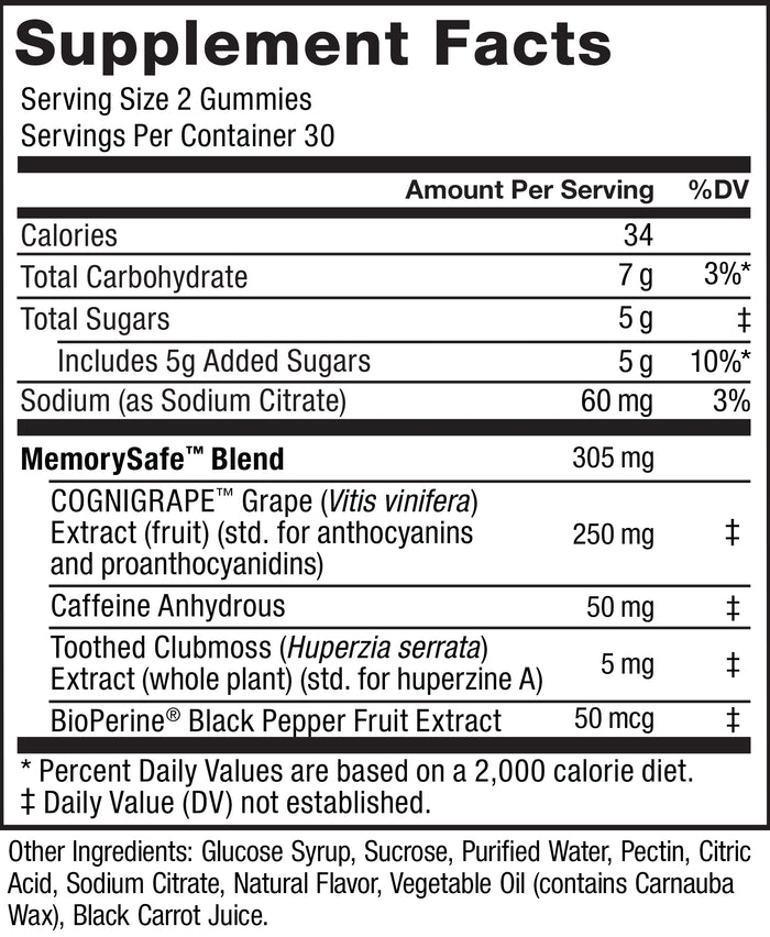 Supplement Facts. Serving Size 2 Gummies. Servings Per Container 30. Calories 34 per serving. Total Carbohydrate 7 g per serving 3%* daily value. Total Sugars 5 g per serving daily value not established. Includes 5g Added Sugars 5 g per serving 10%* daily value. Sodium (as Sodium Citrate) 60 mg per serving 3% daily value. MemorySafe™ Blend 305 mg per serving. COGNIGRAPE™ Grape (Vitis vinifera) Extract (fruit) (std. for anthocyanins and proanthocyanidins) 250 mg per serving daily value not established. Caffeine Anhydrous 50 mg per serving daily value not established. Toothed Clubmoss (Huperzia serrata) Extract (whole plant) (std. for huperzine A) 5 mg per serving daily value not established. BioPerine® Black Pepper Fruit Extract 50 mcg per serving daily value not established. * Percent Daily Values are based on a 2,000 calorie Diet.