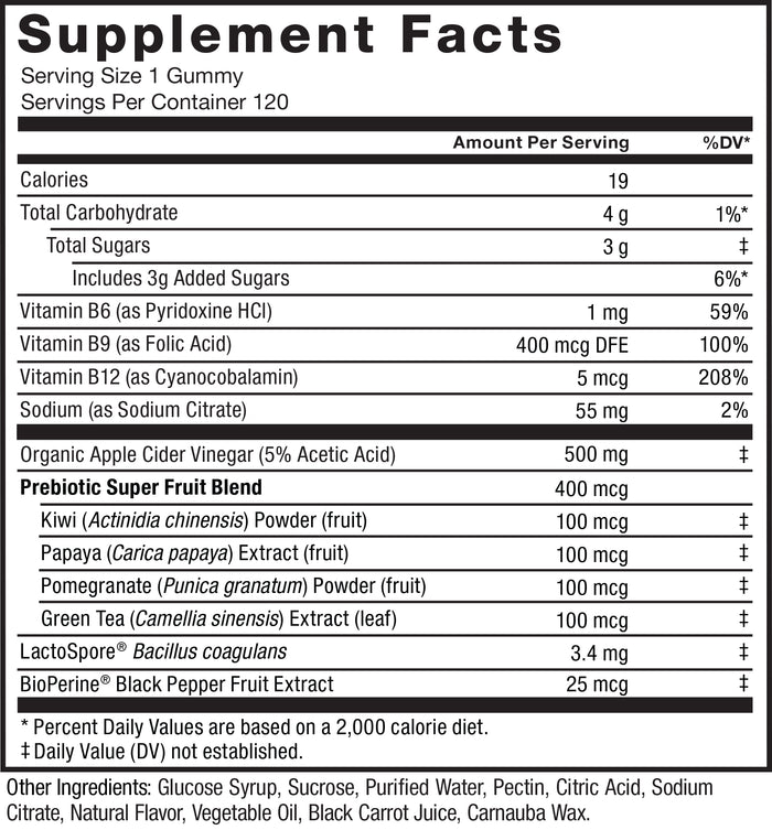Supplement Facts. Serving Size 1 Gummy. Servings Per Container 120. Calories 19 per serving. Total Carbohydrate 4 g per serving 1%* daily value. Total Sugars 3 g per serving daily value not established. Includes 3g Added Sugars 6%* daily value. Vitamin B6 (as Pyridoxine HCl) 1 mg per serving 59% daily value. Vitamin B9 (as Folic Acid) 400 mcg DFE per serving 100% daily value. Vitamin B12 (as Cyanocobalamin) 5 mcg per serving 208% daily value. Sodium (as Sodium Citrate) 55 mg per serving 2% daily value. Organic Apple Cider Vinegar (5% Acetic Acid) 500 mg per serving daily value not established. Prebiotic Super Fruit Blend 400 mcg per serving. Kiwi (Actinidia chinensis) Powder (fruit) 100 mcg per serving daily value not established. Papaya (Carica papaya) Extract (fruit) 100 mcg per serving daily value not established. Pomegranate (Punica granatum) Powder (fruit) 100 mcg per serving daily value not established. Green Tea (Camellia sinensis) Extract (leaf) 100 mcg per serving daily value not established. LactoSpore® Bacillus coagulans 4.3 mg per serving daily value not established. BioPerine® Black Pepper Fruit Extract 25 mcg per serving daily value not established. * Percent Daily Values are based on a 2,000 calorie Diet.