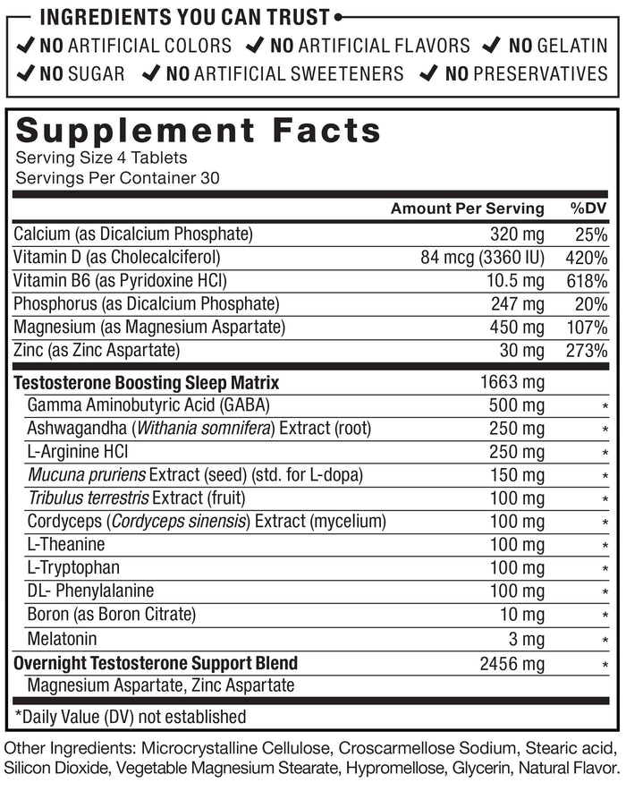 Supplement Facts; Serving Size 4 Tablets; Servings Per Container 30; Calcium (as Dicalcium Phosphate) 320mg 25% DV; Vitamin D (as Cholecalciferol) 84mcg (3360 IU) 420% DV; Vitamin B6 (as Pyridoxine HCl) 10.5mg 618% DV; Phosphorus (as Dicalcium Phosphate) 247mg 20% DV; Magnesium (as Magnesium Aspartate) 450 mg 107% DV; Zinc (as Zinc Aspartate) 30mg 273% DV; Testosterone Boosting Sleep Matrix: 1663 mg; Gamma Aminobutyric Acid (GABA) 500 mg; Ashwagandha (Withania somnifera) Extract (root) 250mg; L-Arginine HCl 250mg; Mucuna pruriens Extract (fruit) (std. For L-dopa) 150mg; Tribulus terrestris Extract (fruit) 100mg;  Cordyceps (Cordyceps sinensis) Extract (mycelium) 100mg; L-Theanine 100mg;      L-Tryptophan 100mg; L-Phenylalanine 100mg; Boron (as Boron Citrate) 10mg; Melatonin 3mg; Overnight Testosterone Support Blend 2456mg; Magnesium Aspartate, Zinc Aspartate. * Percent Daily Values are based on a 2,000 calorie diet; Other Ingredients: Gelatin, Microcrystalline Cellulose, Silicon Dioxide, Magnesium Stearate, Titanium Dioxide.