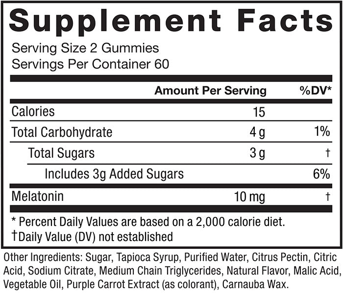Supplement Facts. Serving Size: 2 Gummies. Servings Per Container: 60. Calories  15 per serving. Total Carbohydrate 4 g per serving 1% daily value. Total Sugars 3g per serving † daily value. Includes 3 g Added Sugars 6% daily value. Melatonin 10 mg per serving † daily value. *Percent daily Values are based on a 2,000 calorie diet. †Daily Value (DV) not established. Other Ingredients: Sugar, Tapioca Syrup, Purified Water, Citrus Pectin, Citric Acid, Sodium Citrate, Medium Chain Triglycerides, Natural Flavor, Malic Acid, Vegetable Oil, Purple Carrot Extract (as colorant), Carnauba Wax.