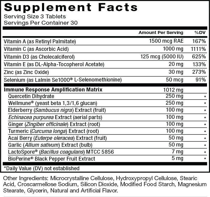 Supplement facts. Serving size: 3 Tablets. Servings Per Container:30. Vitamin A (as Retinyl Palmitate) 1500mcg RAE per serving, 167% daily value. Vitamin C (as Ascorbic Acid) 1000mg per serving, 1111% daily value. Vitamin D3 (as Cholecalciferol) 125mcg (5000IU) per serving, 625% daily value. Vitamin E (as DL-Alpha-Tocopherol Acetate) 20mg per serving, 133% daily value. Zinc (as Zinc Oxide) 30mg per serving, 273% daily value. Selenium (as Lalmin Se1000® L-Selenomethionine) 50mcg per serving, 91% daily value. Immune Response Amplification Matrix, 1012mg per serving: Quercetin Dihydrate, 250mg per serving * daily value, Wellmune® (yeast beta 1,3/1,6 glucan) 250mg per serving, * daily value, Elderberry (Sambucus nigra) Extract (fruit) 100mg per serving, * daily value, Echinacea purpurea Extract (aerial parts) 100mg per serving, * daily value, Ginger (Zingiber officinale) Extract (root) 100mg per serving, * daily value, Turmeric (Curcuma longa) Extract (root) 100mg per serving, * daily value, Açai Berry (Euterpe oleracea) Extract (root) 100mg per serving, * daily value, Garlic (Allium sativum) Extract (bulb) 50mg per serving, * daily value, LactoSpore® (Bacillus coagulans) MTCC 5868, 7mg per serving * daily value, BioPerine® Black Pepper Fruit Extract, 5mg per serving, * daily value. * Daily value not established. Other Ingredients Microcrystalline Cellulose, Hydroxypropyl Cellulose, Stearic Acid, Croscarmellose Sodium, Silicon Dioxide, Modified Food Starch, Magnesium Stearate, Glycerin, Natural and Artificial Flavor.