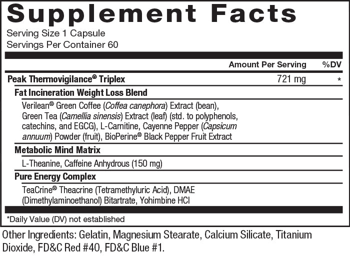 Supplement Facts. Serving Size 1 Capsule. Servings Per Container 60. Peak Thermovigilance® Triplex 721 mg per serving * daily value. Fat Incineration Weight Loss Blend: Verilean® Green Coffee (Coffea canephora) Extract (bean), Green Tea (Camellia sinensis) Extract (leaf) (std. to polyphenols, catechins, and EGCG), L-Carnitine, Cayenne Pepper (Capsicum annum) Powder (fruit), BioPerine® Black Pepper Fruit Extract. Metabolic Mind Matrix: L-Theanine, Caffeine Anhydrous (150 mg). Pure Energy Complex: TeaCrine® Theacrine (Tetramethyluric acid), DMAE (Dimethylaminoethanol) Bitartrate, Yohimbine HCl. *Daily Value (DV) not established. Other Ingredients: Gelatin, Magnesium Stearate, Calcium Silicate, Titanium Dioxide, FD&C Red #40, FD&C Blue #1.