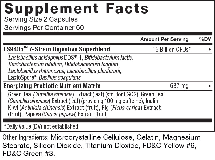 Supplement Facts. Serving Size 2 Capsules. Servings Per Container 60. LS9485™ 7-Strain Digestive Superblend 15 Billin CFUs‡ per serving * daily value: Lactobacillus acidophilus DDS®-1, Bifidobacterium lactis, Bifidobacterium bifidum, Bifidobacterium logum, Lactobacillus rhamnosus, Lactobacillus plantarum, LactoSpore® Bacillus coagulans. Energizing Prebiotic Nutrient Matrix 637 mg per serving * daily value: Green Tea (camellia sinensis) Extract (leaf) (std. for EGCG), Green Tea (Camellia sinensis) Extract (leaf) (providing 100 mg caffeine), Inulin, Kiwi (Actinidia chinensis) Extract (fruit), Fig (Ficus carica) Extract (fruit), Papaya (carica papaya) Extract (fruit). * Daily value not established. Other Ingredients: Microcrystalline Cellulose, Gelatin, Magnesium Stearate, Silicon Dioxide, Titanium Dioxide, FD&C Yellow #6, FD&C Green #3.