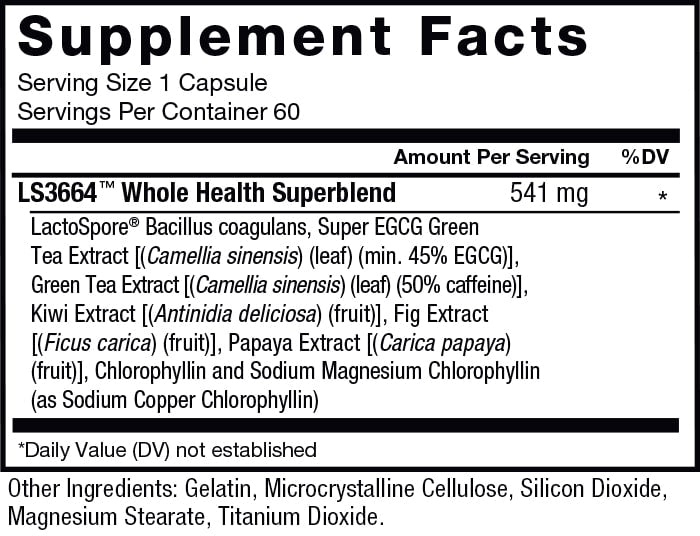 Supplement Facts. Serving Size: 1 Capsules. Servings per Container: 60. LS3664™ Whole Health Superblend 541 mg per serving * daily value. LactoSpore® Bacillus coagulant, Super EGCG Green Tea Extract [(Camellia sinensis) (leaf) (min. 45% EGCG)], Green Tea Extract [(Camellia sinensis) (leaf) (50% caffeine)], Kiwi Extract [(Antinidia deliciosa) (fruit)], Fig Extract [(Ficus carica) (fruit)], Papaya Extract [(Carica papaya) (fruit)], Chlorophyllin and Sodium Magnesium Chlorophyllin (as Sodium Copper Chlorophyllin). *Daily Value (DV) not established. Other Ingredients: Gelatin, Microcrystalline Cellulose, Silicon Dioxide, Magnesium Stearate, Titanium Dioxide.