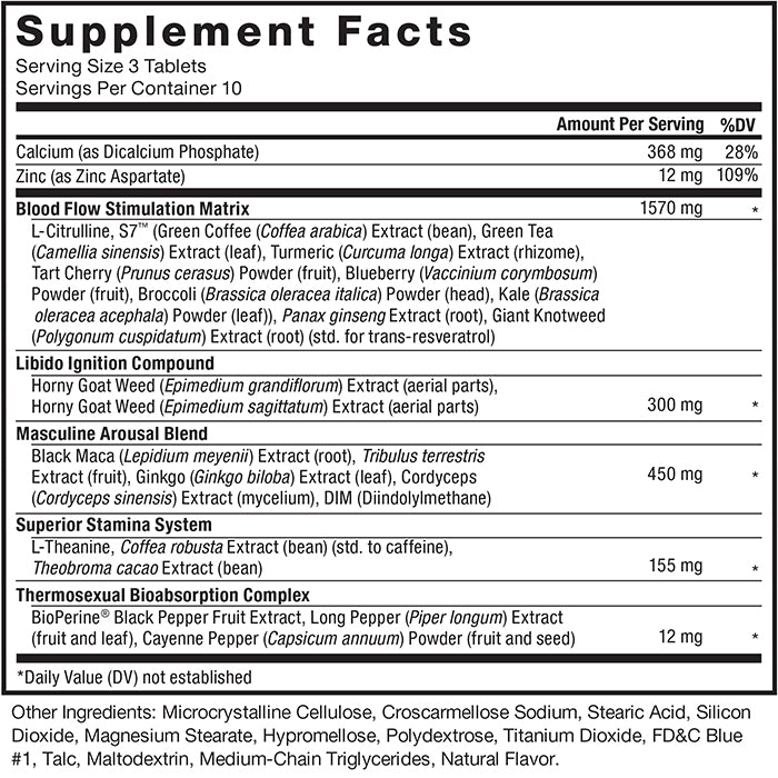 Supplement Facts. Serving Size 3 Tablets. Servings Per Container 10.  Calcium (as Dicalcium Phosphate) 368 mg per serving 28% daily value. Zinc (as Zinc Aspartate) 12 mg per serving 109% daily value. Blood Flow Stimulation Matrix 1570 mg per serving * daily value: L-Citrulline, S7™ (Green Coffee (Coffea arabica) Extract (bean), Green Tea (Camellia sinensis) Extract (leaf), Turmeric (Curcuma longa) Extract (rhizome), Tart Cherry (Prunus cerasus) Powder (fruit), Blueberry (Vaccinium corymbosum) Powder (fruit), Broccoli (Brassica oleracea italica) Powder (head), Kale (Brassica oleracea acephala) Powder (leaf)), Panax ginseng Extract (root), Giant Knotweed (Polygonum cuspidatum) Extract (root) (std. for trans-resveratrol). Libido Ignition Compound 300 mg per serving * daily value: Horny Goat Weed (Epimedium grandiflorum) Extract (aerial parts), Horny Goat Weed (Epimedium sagittatum) Extract (aerial parts). Masculine Arousal Blend 450 mg per serving * daily value: Black Maca (Lepidium meyenii) Extract (root), Tribulus terrestris Extract (fruit), Ginkgo (Ginkgo biloba) Extract (leaf), Cordyceps (Cordyceps sinensis) Extract (mycelium), DIM (Diindolylmethane). Superior Stamina System 155 mg per serving * daily value: L-Theanine, Coffea robusta Extract (bean) (std. to caffeine), Theobroma cacao Extract (bean).	Thermosexual Bioabsorption Complex 12 mg per serving * daily value: BioPerine® Black Pepper Fruit Extract, Long Pepper (Piper longum) Extract (fruit and leaf), Cayenne Pepper (Capsicum annuum) Powder (fruit and seed). *Daily Value (DV) not established. Other ingredients: Microcrystalline Cellulose, Croscarmellose Sodium, Stearic Acid, Silicon Dioxide, Magnesium Stearate, Hypromellose, Polydextrose, Titanium Dioxide, FD&C Blue #1, Talc, Maltodextrin, Medium-Chain Triglycerides, Natural Flavor.