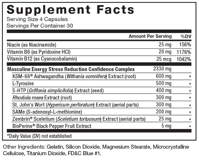 Supplement Facts. Serving Size 4 Capsules. Servings Per Container 30. Niacin (as Niacinamide) 25 mg per serving 156% daily value. Vitamin B6 (as Pyridoxine HCl) 20 mg per serving 1176% daily value. Vitamin B12 (as Cyanocobalamin) 25 mcg per serving 1042% daily value. Masculine Energy Stress Reduction Confidence Complex 2330 mg per serving. KSM-66® Ashwagandha (Withania somnifera) Extract (root) 600 mg per serving * daily value. L-Tyrosine 500 mg per serving * daily value. 5-HTP (Griffonia simplicifolia) Extract (seed) 400 mg per serving * daily value. Rhodiola rosea Extract (root) 300 mg per serving * daily value. St. John's Wort (Hypericum perforatum) Extract (aerial parts) 300 mg per serving * daily value. SAMe (S-adenosyl-L-methionine) 200 mg per serving * daily value. Zembrin® Sceletium (Sceletium tortuosum) Extract (aerial parts) 25 mg per serving * daily value. BioPerine® Black Pepper Fruit Extract 5 mg per serving * daily value. *Daily Value (DV) not established. Other Ingredients: Gelatin, Silicon Dioxide, Magnesium Stearate, Microcrystalline Cellulose, Titanium Dioxide, FD&C Blue #1. Contains: Milk.