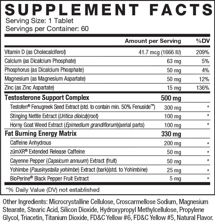 Supplement Facts. Serving Size 1 Tablet. Servings Per Container 60. Vitamin D (as Cholecalciferol) 41.7 mcg (1666 IU) per serving 209% daily value. Calcium (as Dicalcium Phosphate) 63 mg per serving 5% daily value. Phosphorus (as Dicalcium Phosphate) 50 mg per serving 4% daily value. Magnesium (as Magnesium Aspartate) 50 mg per serving 12% daily value. Zinc (as Zinc Aspartate) 15 mg per serving 136% daily value. Testosterone Support Complex 500 mg per serving. Testofen® Fenugreek Seed Extract (std. to contain min. 50% Fenuside™) 300 mg per serving * daily value. Stinging Nettle Extract (Uritica dioica)(root) 100 mg per serving * daily value. Horny Goat Weed Extract  (Epimedium grandiflorum)(aerial parts) 100 mg per serving * daily value. Fat Burning Energy Matrix 330 mg per serving. Caffeine Anhydrous 200 mg per serving * daily value. zümXR® Extended Release Caffeine 50 mg per serving * daily value. Cayenne Pepper (Capsicum annuum) Extract (fruit) 50 mg per serving * daily value. Yohimbe (Pausinystalia yohimbe) Extract (bark)(std. for Yohimbine) 25 mg per serving * daily value. BioPerine® Black Pepper Fruit Extract 5 mg per serving * daily value. *Daily Value (DV) not established. Other Ingredients: Microcrystalline Cellulose, Croscarmellose Sodium, Magnesium Stearate, Stearic Acid, Silicon Dioxide, Hydroxypropyl Methylcellulose, Propylene Glycol, Triacetin, Titanium Dioxide, FD&C Yellow #6, FD&C Yellow #5, Natural Flavor.