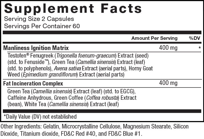 Supplement Facts. Serving Size 2 Capsules. Servings Per Container 30. Manliness Ignition Matrix 400 mg per serving * daily value. Testofen® Fenugreek (Trigonella foenum-graecum) Extract (seed) (std. to Fenuside™), Green Tea (Camellia sinensis) Extract (leaf) (std. to polyphenols), Avena Sativa Extract (aerial parts), Horny Goat Weed (Epimedium Grandiflorum) Extract (aerial parts). Fat Incineration Complex 400 mg per serving * daily value.  Green Tea (Camellia sinensis) Extract (leaf) (std. to EGCG), Caffeine Anhydrous, Green Coffee (Coffea robusta) Extract (bean), White Tea (Camellia sinensis) Extract (leaf).  *Daily Value (DV) not established. Other Ingredients: Gelatin, Microcrystalline Cellulose, Magnesium Stearate, Silicon Dioxide, Titanium Dioxide, FD&C Red #40, FD&C Blue #1.