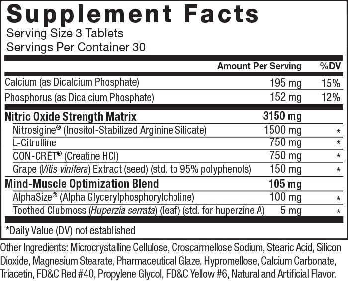 Supplement Facts. Serving Size 3 Tablets. Servings Per Container 30. Calcium (as Dicalcium Phosphate) 186 mg per serving 14% daily value. Nitric Oxide Strength Matrix 3150 mg per serving. Nitrosigine® (Inositol-Stabilized Arginine Silicate) 1500 mg per serving * daily value. L-Citrulline 750 mg per serving * daily value. CON-CRĒT® Creatine HCl 750 mg per serving * daily value. Grape (Vitis vinifera) Extract (seed) (std. to 95% polyphenols) 150 mg per serving * daily value. Mind-Muscle Optimization Blend 105 mg per serving. AlphaSize® (Alpha Glycerylphosphorylcholine) 100 mg per serving * daily value. Toothed Clubmoss (Huperzia serrata) (leaf) (std. for huperzine A) 5 mg per serving * daily value. *Daily Value (DV) not established. Other Ingredients: Microcrystalline Cellulose, Croscarmellose Sodium, Stearic Acid, Silicon Dioxide, Magnesium Stearate, Pharmaceutical Glaze, Hypromellose, Calcium Carbonate, Triacetin, FD&C Red #40, Propylene Glycol, FD&C Yellow #6 Natural and Artificial Flavor.