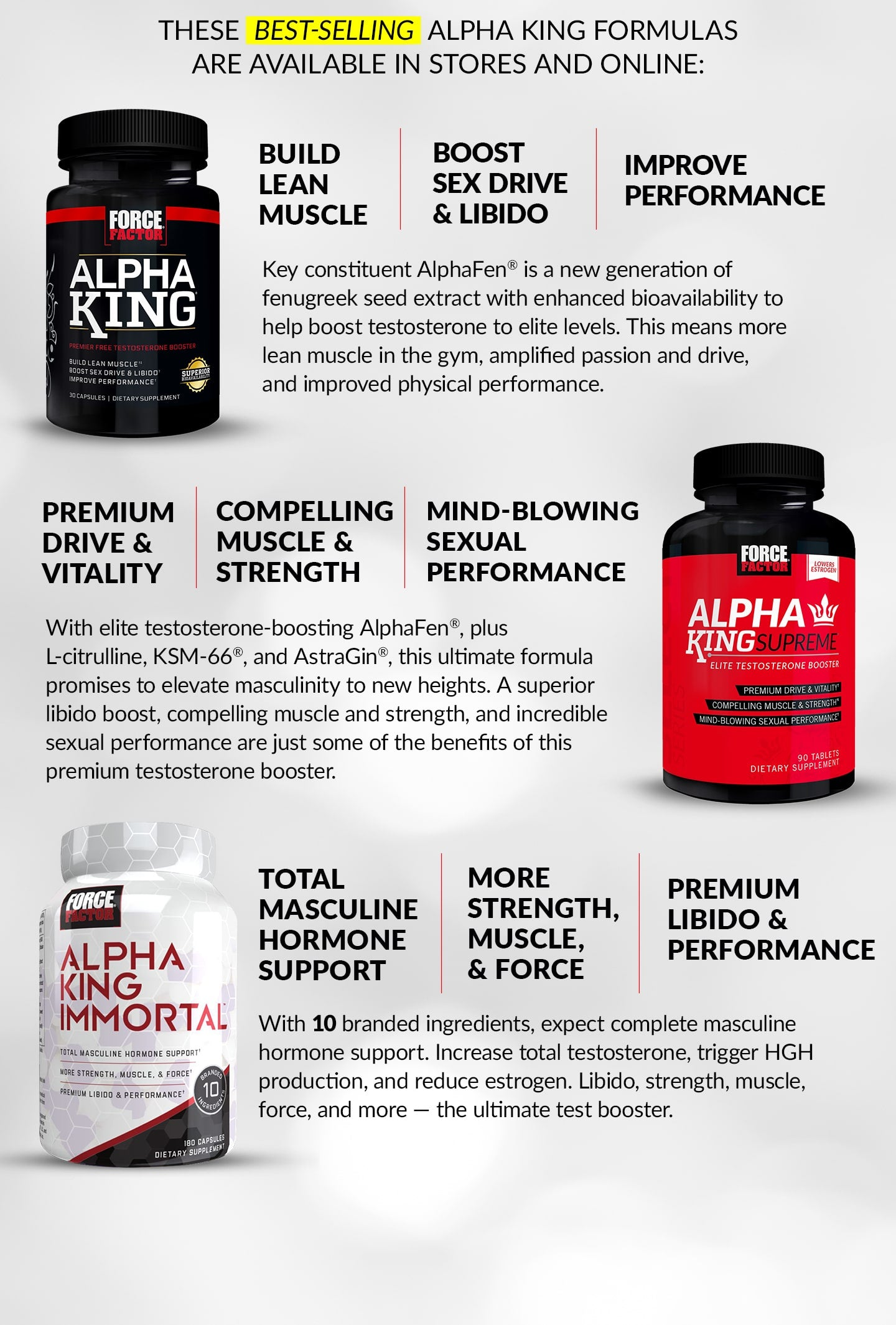 THESE BEST-SELLING ALPHA KING FORMULAS ARE AVAILABLE IN STORES AND ONLINE: Alpha King® - BUILD LEAN MUSCLE, BOOST SEX DRIVE & LIBIDO, IMPROVE PERFORMANCE. Key constituent AlphaFen® is a new generation of fenugreek seed extract with enhanced bioavailability to help boost testosterone to elite levels. This means more lean muscle in the gym, amplified passion and drive, and improved physical performance. Alpha King Supreme® - PREMIUM DRIVE & VITALITY, COMPELLING MUSCLE & STRENGTH, MIND-BLOWING SEXUAL PERFORMANCE. With elite testosterone-boosting AlphaFen®, plus L-citrulline, KSM-66®, and AstraGin®, this ultimate formula promises to elevate masculinity to new heights. A superior libido boost, compelling muscle and strength, and incredible sexual performance are just some of the benefits of this premium testosterone booster. Alpha King Immortal® - TOTAL MASCULINE HORMONE SUPPORT, MORE STRENGTH, MUSCLE, & FORCE, PREMIUM LIBIDO & PERFORMANCE. With 10 branded ingredients, expect complete masculine hormone support. Increase total testosterone, trigger HGH production, and reduce estrogen. Libido, strength, muscle, force, and more – the ultimate test booster.