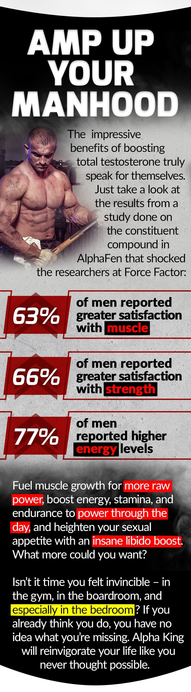 AMP UP YOUR MANHOOD. The impressive benefits of boosting total testosterone speak for themselves. Just take a look at the results from a study done on the constituent compound in AlphaFen that shocked the researchers at Force Factor: 63% of men reported greater satisfaction with muscle, 66% of men reported greater satisfaction with strength, 77% of men reported higher energy levels. Fuel muscle growth for more raw power, boost energy, stamina, and endurance to power through the day, and heighten your sexual appetite with an insane libido boost, What more could you want? Isn't it time you felt invincible – in the gym, in the boardroom, and especially in the bedroom? If you already think you do, you have no idea what you're missing. Alpha King will reinvigorate your life like you never thought possible.