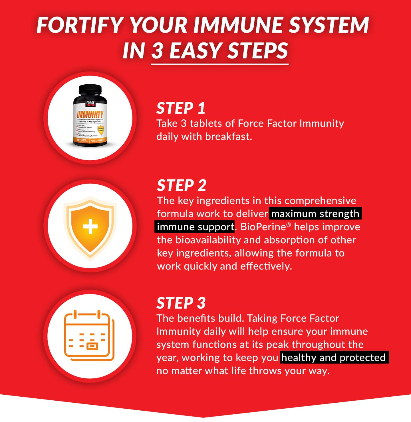 FORTIFY YOUR IMMUNE SYSTEM IN 3 EASY STEPS. STEP 1 - Take 3 tablets of Force Factor Immunity daily with breakfast. STEP 2 - The key ingredients in this comprehensive formula work to deliver maximum strength immune support. BioPerine® helps improve the bioavailability and absorption of other key ingredients, allowing the formula work quickly and effectively. STEP 3 - The benefits build. Taking Force Factor Immunity daily will help ensure your immune system functions at its peak throughout the year, working to keep you healthy and protected no matter what life throws your way.