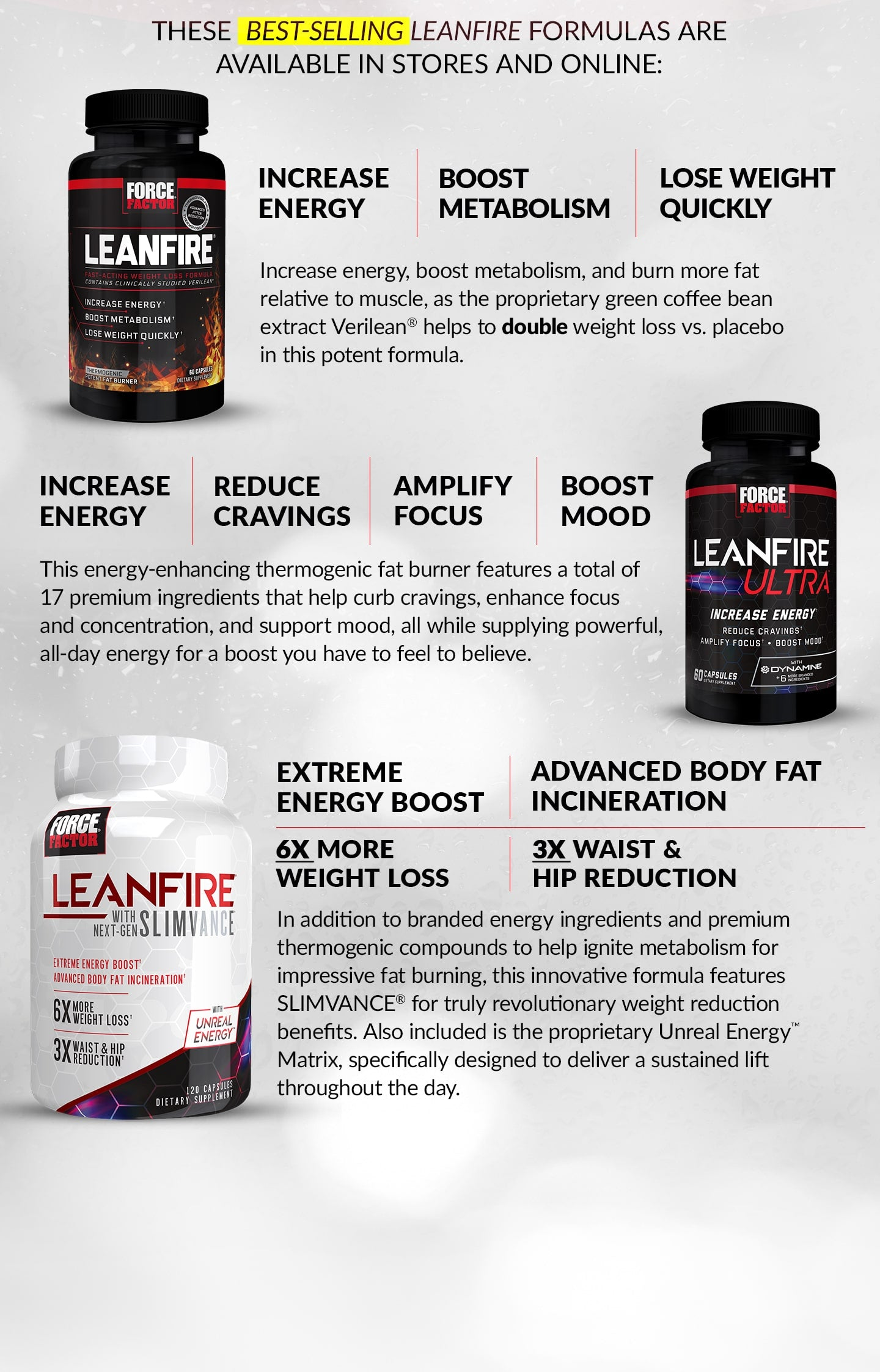 THESE BEST-SELLING LEANFIRE FORMULAS ARE AVAILABLE IN STORES AND ONLINE: LeanFire® - Increase Energy, Boost Metabolism, Lose Weight Quickly. Increase energy, boost metabolism, and burn more fat relative to muscle, as the proprietary green coffee bean extract Verilean® helps to double weight loss vs. placebo in this potent formula. LeanFire Ultra® Increase Energy, Reduce Cravings, Amplify Focus, Boost Mood. This energy-enhancing thermogenic fat burner features a total of 17 premium ingredients that help curb cravings, enhance focus and concentration, and support mood, all while supplying powerful, all-day energy for a boost you have to feel to believe. LeanFire with Next-Gen SLIMVANCE® - Extreme Energy Boost, Advanced Body Fat Incineration, 6X MORE WEIGHT LOSS, 3X WAIST & HIP REDUCTION. In addition to branded energy ingredients and premium thermogenic compounds to help ignite metabolism for impressive fat burning, this innovative formula features SLIMVANCE® for truly revolutionary weight reduction benefits. Also included is the proprietary Unreal Energy™ Matrix, specifically designed to deliver a sustained lift throughout the day.